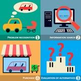 Comportamento di compratori, concetto di processo decisionale, illustrazione di vettore Immagini Stock Libere da Diritti
