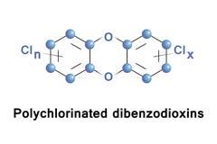 Composés polychlorés de dibenzodioxines Photo libre de droits
