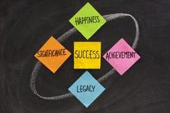 Composants de succès, concept Images libres de droits