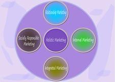Composants holistiques de vente illustration de vecteur