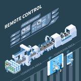 Composição esperta de controle remoto da indústria ilustração royalty free