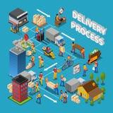Composición del concepto del proceso de entrega Imagenes de archivo