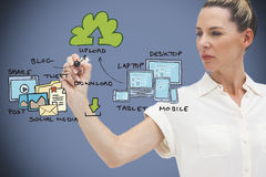 Composite image of businesswoman writing flowchart Royalty Free Stock Image