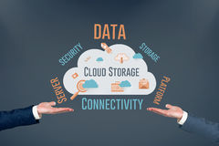Composite image of hand presenting. Hand presenting against cloud computing Royalty Free Stock Photo