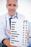 Composite image of portrait of a male doctor showing a blank prescription sheet Royalty Free Stock Photo