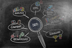 Composite image of seo doodle Stock Photo