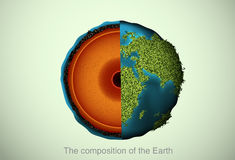 The composition of the Earth Stock Image