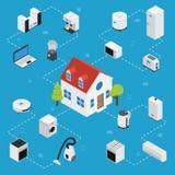 Composition en Isometrics d'appareils ménagers illustration libre de droits
