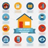 Composition infographic en blocs de sécurité à la maison illustration stock