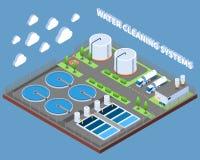 Composition isométrique de nettoyage en systèmes de l'eau illustration stock