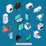 Composition isométrique en cycle d'icônes de concept d'Iot illustration stock