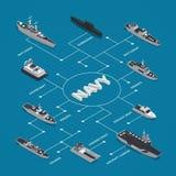 Composizione isometrica nel diagramma di flusso delle barche militari illustrazione vettoriale