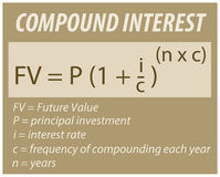 Compound interest Stock Images