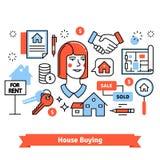 Compra dos bens imobiliários, vendendo e alugando sinais ilustração do vetor