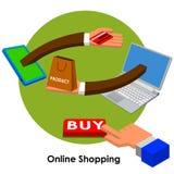 Compra em linha Imagens de Stock