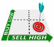 Compre o ponto baixo, elevação do Sell - crescimento do investimento ilustração do vetor
