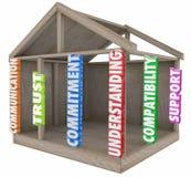 Comprensión fuerte de la confianza del compromiso del hogar de la fundación de la relación ilustración del vector