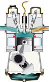 Compression Stroke. The compression stroke of a four stroke petrol engine Royalty Free Stock Photography