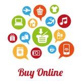 Compri online Immagine Stock