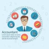 Comptable, homme d'affaires Concept de la comptabilité et du calcul Photographie stock libre de droits