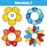 Compte du jeu éducatif d'enfants, fiche de travail d'activité d'enfants Combien d'objets chargent Mathématiques pour des enfants  illustration libre de droits