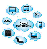 Computação da nuvem. Imagens de Stock Royalty Free