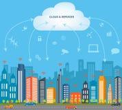 Computação da nuvem & o Internet das coisas ilustração royalty free