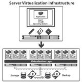 Computação da virtualização e conceito da gestão de dados ilustração royalty free