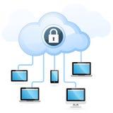 Computación de la nube - artilugio y nube stock de ilustración