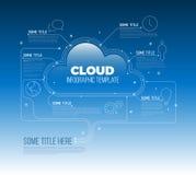Computación del almacenamiento de la nube - plantilla de Infographic stock de ilustración