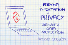 Computador com fechamento: segurança do Internet e informati confidencial Imagens de Stock Royalty Free