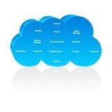 Computazione della nuvola di puzzle Fotografia Stock Libera da Diritti