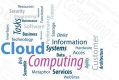 Computazione della nube di tipografia Immagini Stock