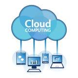 Computazione della nuvola Immagine Stock Libera da Diritti