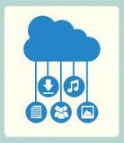 Computazione della nuvola Immagini Stock Libere da Diritti