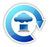 Computazione della nuvola e ciclo del computer portatile Fotografie Stock