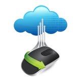 Computazione della nuvola e topo senza fili del computer Fotografie Stock Libere da Diritti