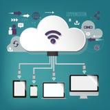 Computazione della nuvola - illustrazione, collegamento Immagini Stock