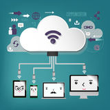 Computazione della nuvola - illustrazione, collegamento Fotografie Stock Libere da Diritti