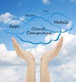 Computazione e mano della nube Fotografie Stock