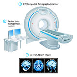 Computed Tomography scanner Royalty Free Stock Photos
