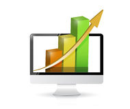 Computer with business profits illustration Royalty Free Stock Photo