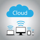 Computer cloud Royalty Free Stock Photo