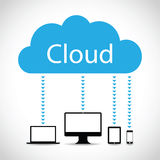 Computer cloud Stock Photo