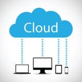Computer cloud Stock Photo