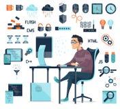 Computer Coding Icons Set vector illustration