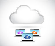 Computer connection . cloud connection Stock Image