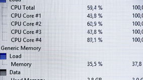 Computer cpu stats