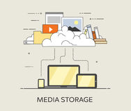 Computer device data cloud storage security flat design  illustration. Flat  illustration. Concept illustration of cloud storage Royalty Free Stock Image