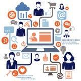 Computer di rete sociale Fotografia Stock